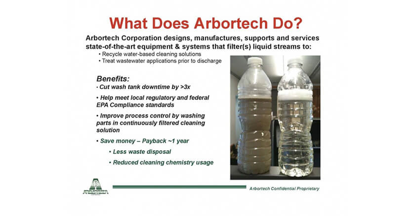 Abortech Lead