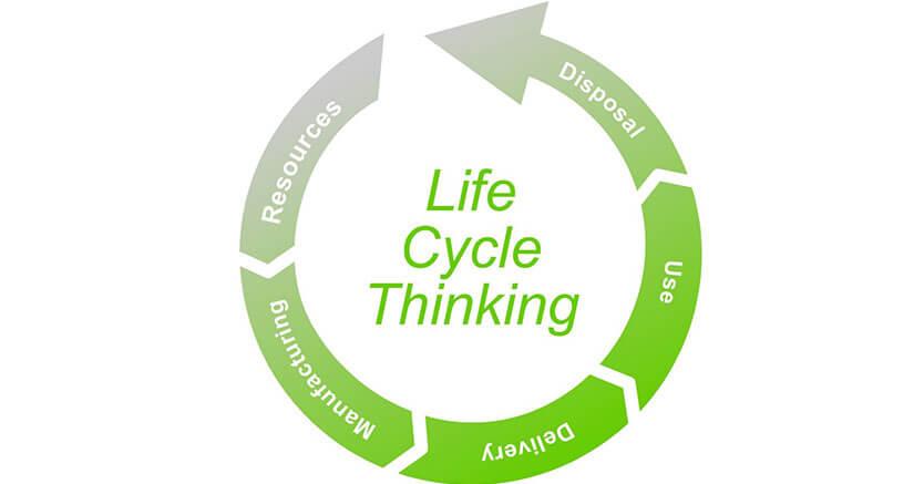 Life Cycle Thinking Diagram